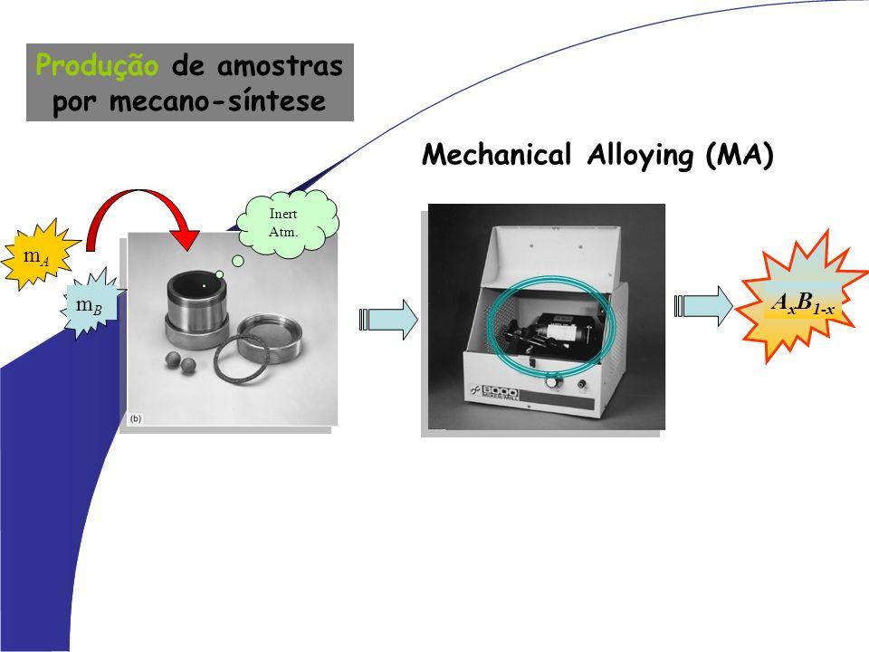 Produção de amostras por mecano-síntese Inert Atm. A x B 1-x mAmA mBmB Mechanical Alloying (MA)