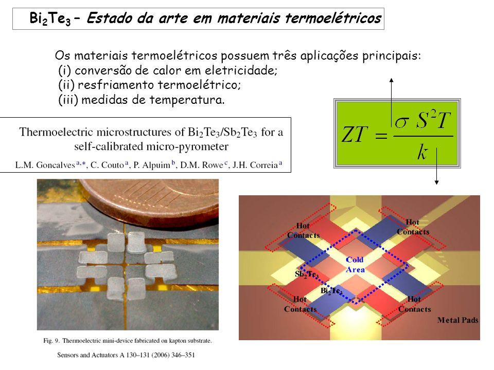 Bi 2 Te 3 – Estado da arte em materiais termoelétricos Os materiais termoelétricos possuem três aplicações principais: (i) conversão de calor em eletr