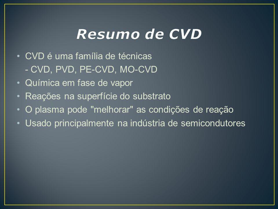 CVD é uma família de técnicas - CVD, PVD, PE-CVD, MO-CVD Química em fase de vapor Reações na superfície do substrato O plasma pode