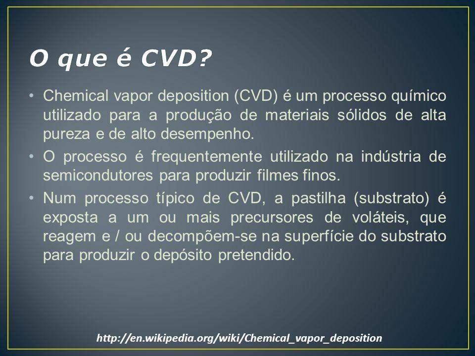 Chemical vapor deposition (CVD) é um processo químico utilizado para a produção de materiais sólidos de alta pureza e de alto desempenho. O processo é