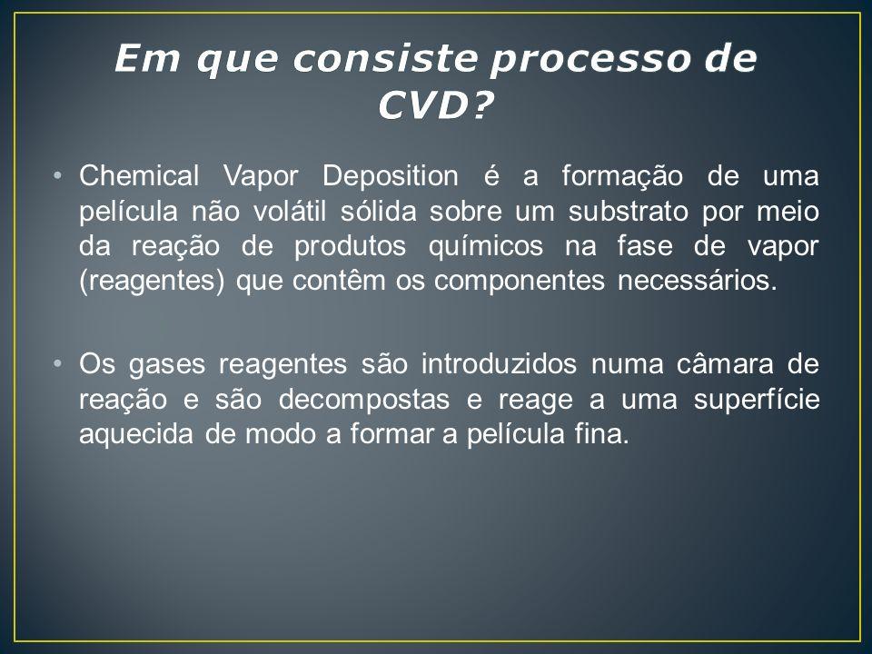 Chemical Vapor Deposition é a formação de uma película não volátil sólida sobre um substrato por meio da reação de produtos químicos na fase de vapor