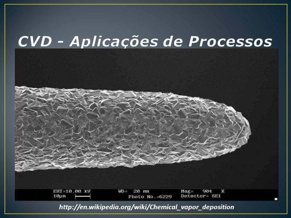 Processos de microfabricação amplamente utilizados CVD para depositar materiais em várias formas, incluindo: policristalino, monocristalino, amorfa, e