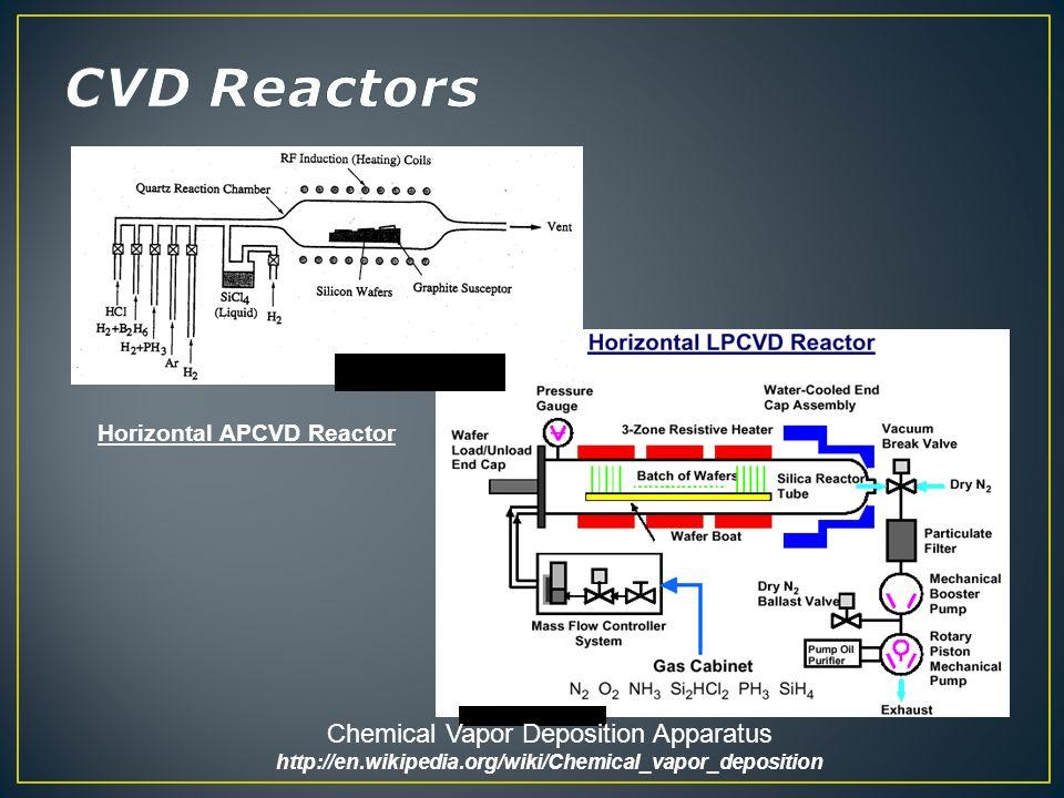 Horizontal APCVD Reactor Chemical Vapor Deposition Apparatus http://en.wikipedia.org/wiki/Chemical_vapor_deposition