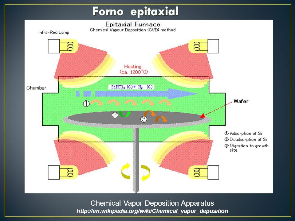 Chemical Vapor Deposition Apparatus http://en.wikipedia.org/wiki/Chemical_vapor_deposition
