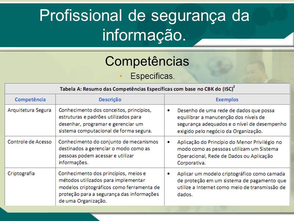 Profissional de segurança da informação. Competências Especificas.