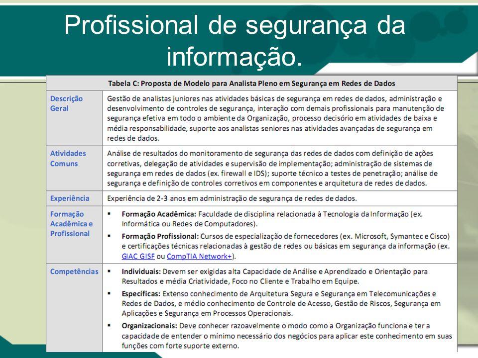 Profissional de segurança da informação.