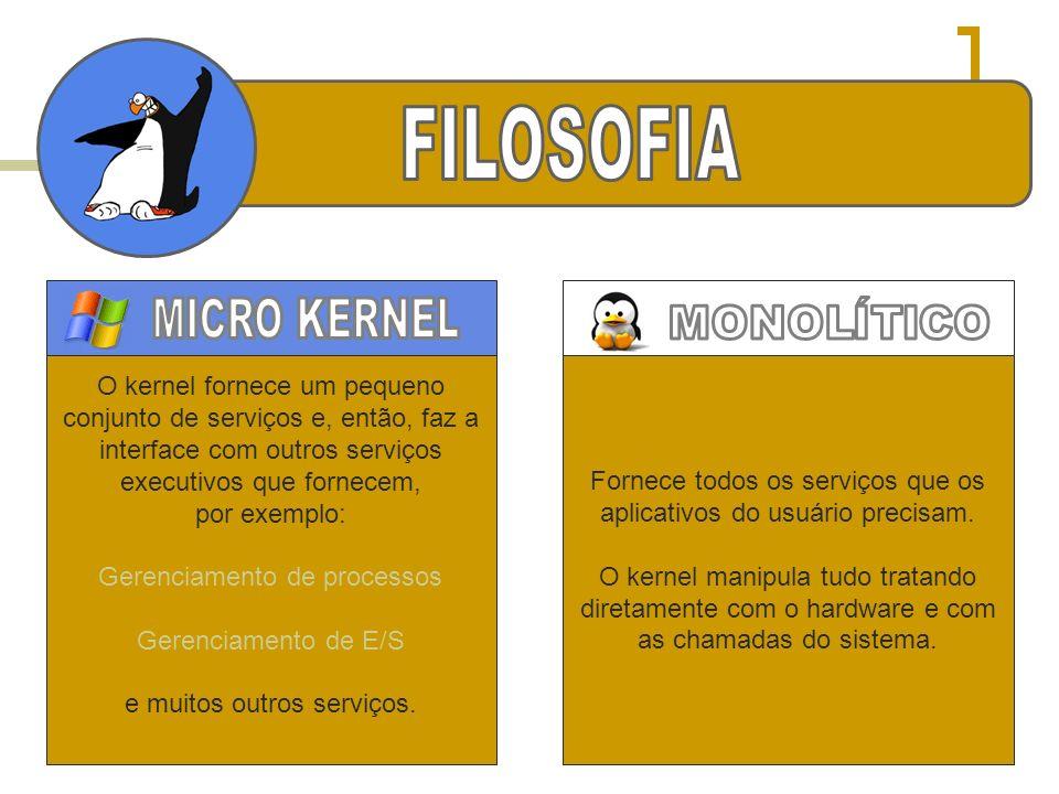 O kernel fornece um pequeno conjunto de serviços e, então, faz a interface com outros serviços executivos que fornecem, por exemplo: Gerenciamento de