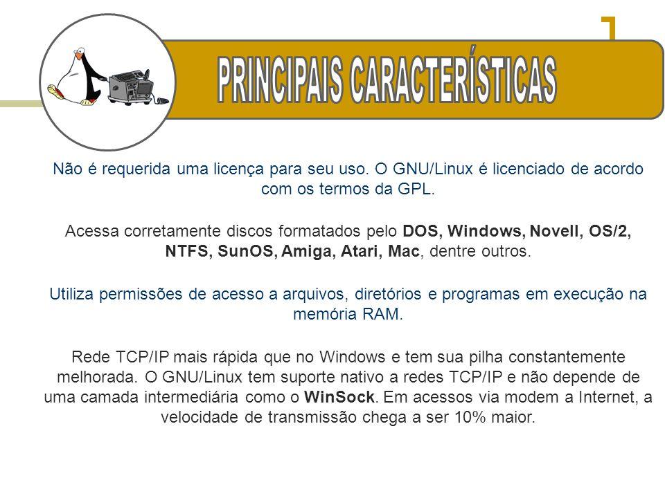 Não é requerida uma licença para seu uso. O GNU/Linux é licenciado de acordo com os termos da GPL. Acessa corretamente discos formatados pelo DOS, Win