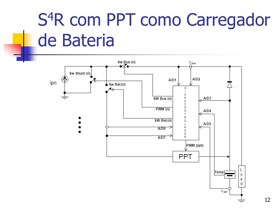 12 S 4 R com PPT como Carregador de Bateria Ipn PWM (n) A/D1 A/D2 Sw Shunt (n) Sw Bat (n) SW Bat (n) A/D3 A/D4 MICROCONTROLADORMICROCONTROLADOR I bus