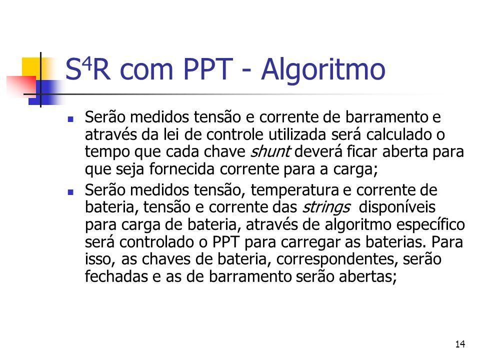 14 S 4 R com PPT - Algoritmo Serão medidos tensão e corrente de barramento e através da lei de controle utilizada será calculado o tempo que cada chav