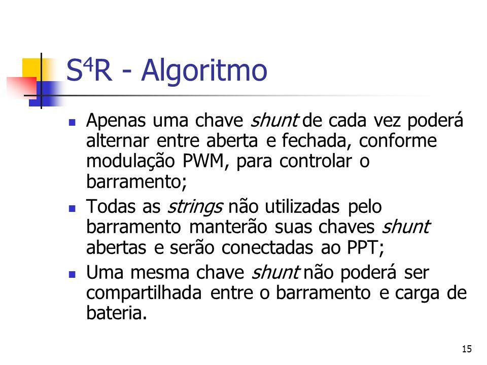 15 S 4 R - Algoritmo Apenas uma chave shunt de cada vez poderá alternar entre aberta e fechada, conforme modulação PWM, para controlar o barramento; T
