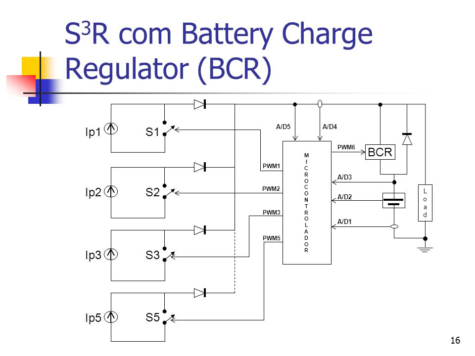 16 S 3 R com Battery Charge Regulator (BCR) Ip1 Ip2 Ip3 Ip5 S1 S2 S3 S5 LoadLoad PWM1 PWM2 PWM3 PWM5 A/D1 A/D5A/D4 A/D2 MICROCONTROLADORMICROCONTROLADOR BCR A/D3 PWM6