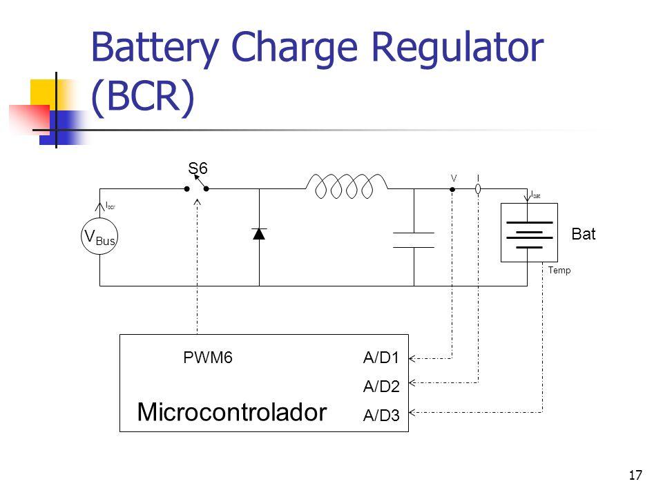 17 Battery Charge Regulator (BCR) S6 Bat PWM6 Microcontrolador A/D3 VI Temp A/D2 A/D1 V Bus I bcr I bat