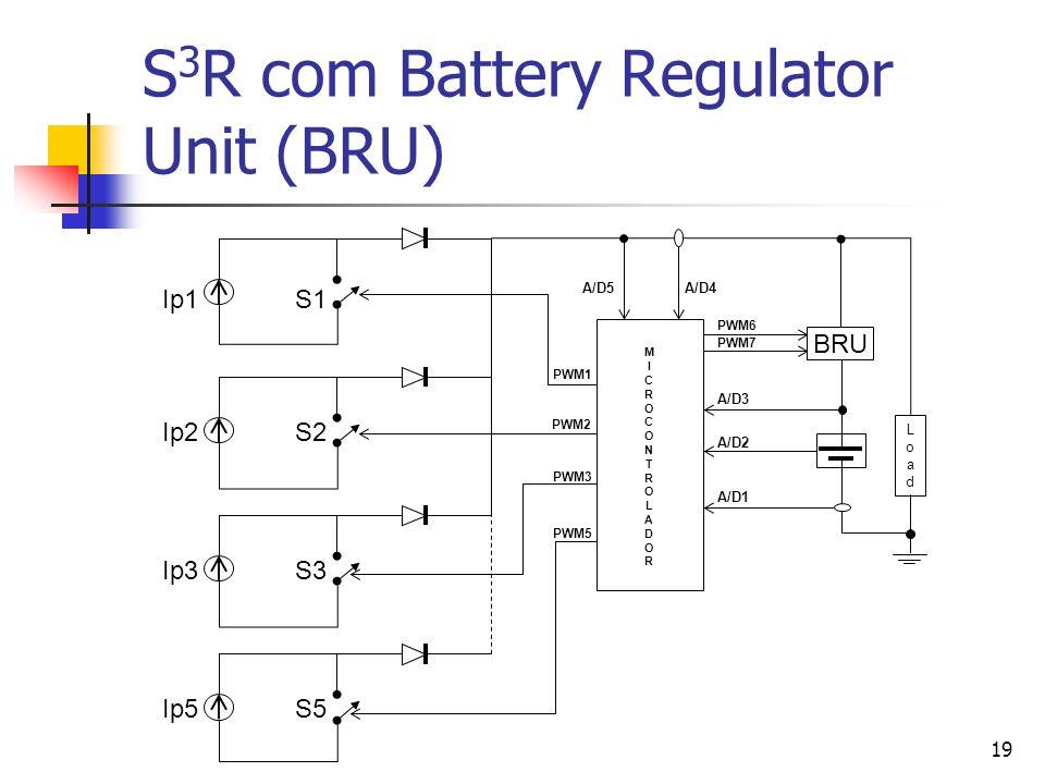 19 S 3 R com Battery Regulator Unit (BRU) Ip1 Ip2 Ip3 Ip5 S1 S2 S3 S5 LoadLoad PWM1 PWM2 PWM3 PWM5 A/D1 A/D5A/D4 A/D2 MICROCONTROLADORMICROCONTROLADOR
