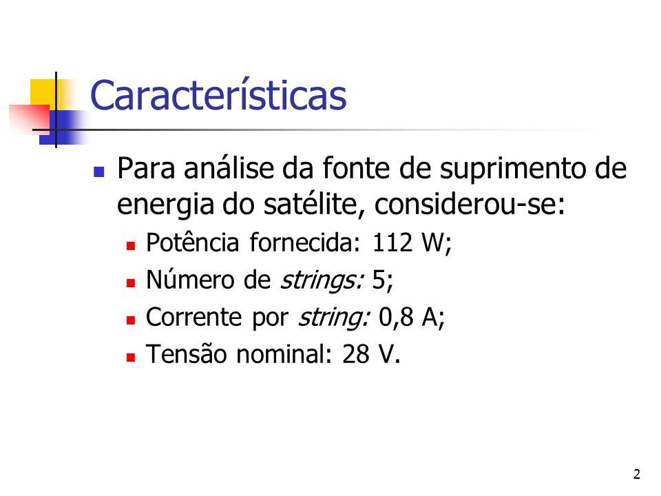 2 Características Para análise da fonte de suprimento de energia do satélite, considerou-se: Potência fornecida: 112 W; Número de strings: 5; Corrente