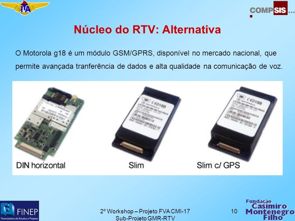 2º Workshop – Projeto FVA CMI-17 Sub-Projeto GMR-RTV 10 Núcleo do RTV: Alternativa O Motorola g18 é um módulo GSM/GPRS, disponível no mercado nacional, que permite avançada tranferência de dados e alta qualidade na comunicação de voz.