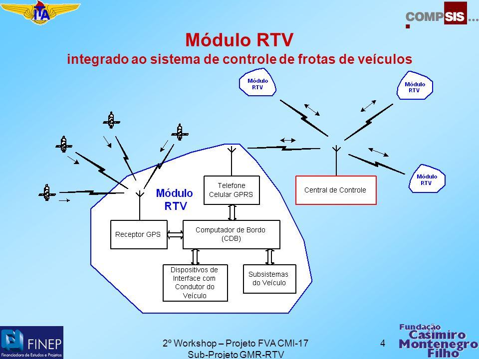 2º Workshop – Projeto FVA CMI-17 Sub-Projeto GMR-RTV 4 Módulo RTV integrado ao sistema de controle de frotas de veículos