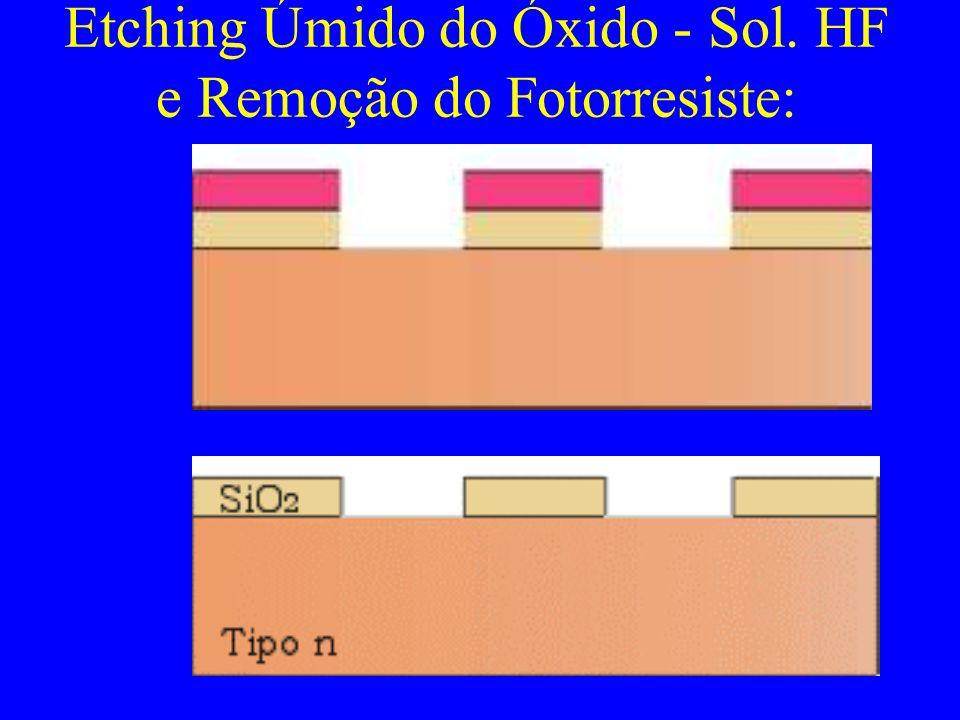 Implantação de Íons p/ Fonte/Dreno pMOS: –Boro para F/D –Fósforo para contato nMOS: –Fósforo para F/D