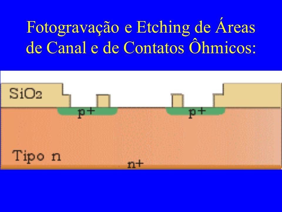 Fotogravação e Etching de Áreas de Canal e de Contatos Ôhmicos:
