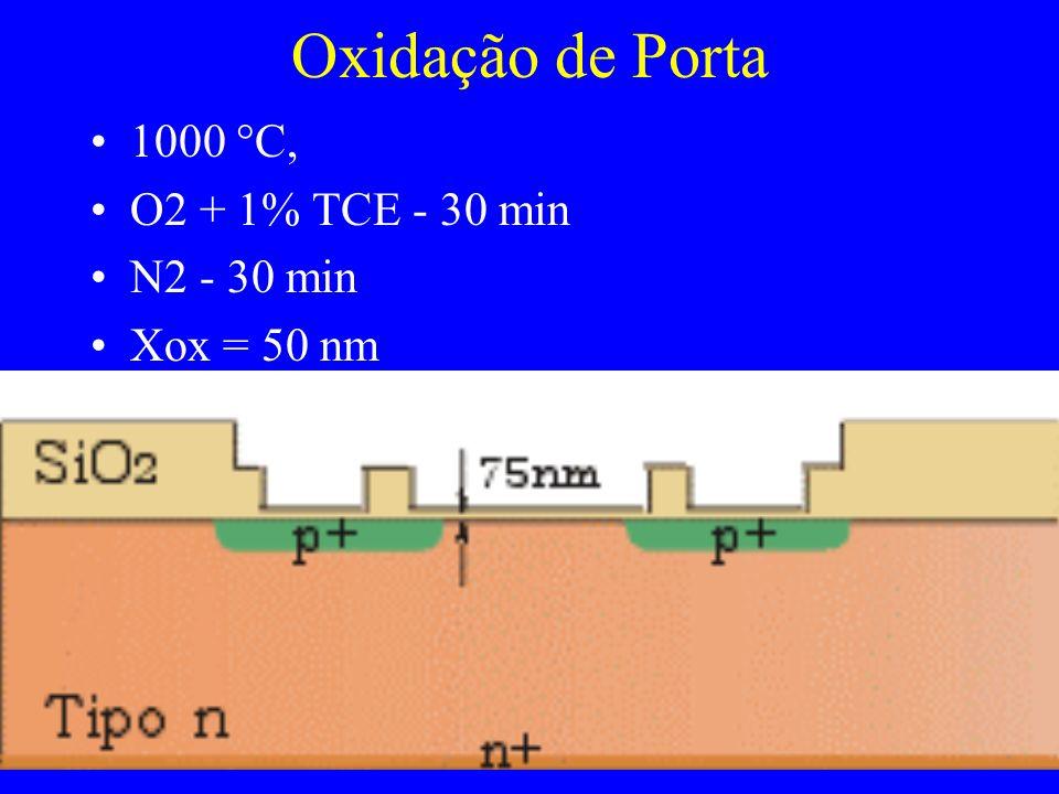 Oxidação de Porta 1000 C, O2 + 1% TCE - 30 min N2 - 30 min Xox = 50 nm