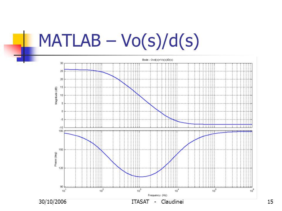 30/10/2006ITASAT - Claudinei15 MATLAB – Vo(s)/d(s)