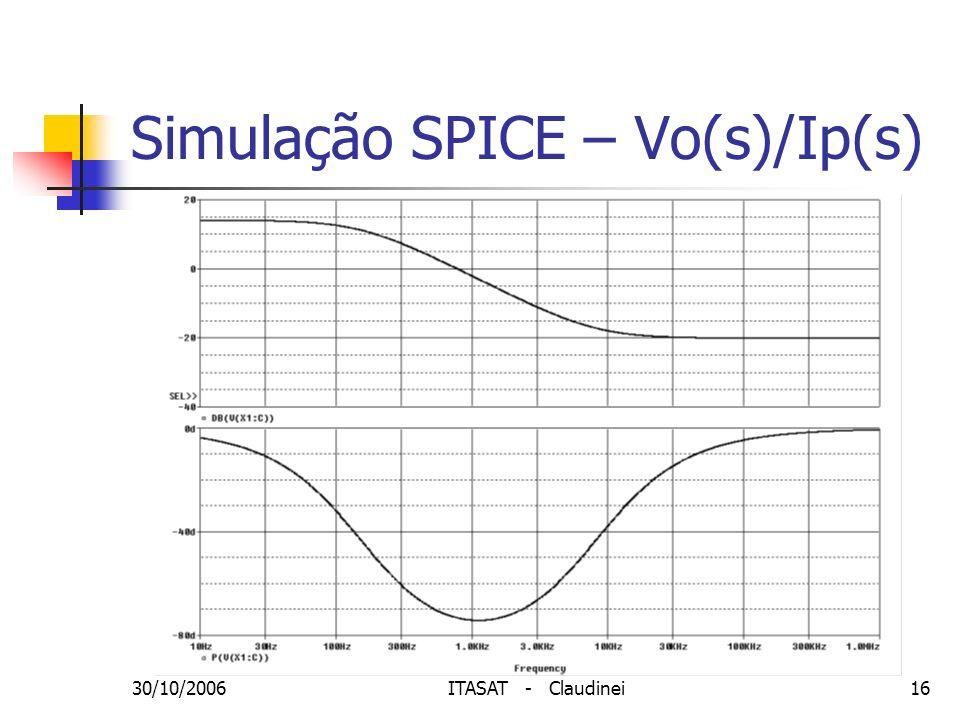 30/10/2006ITASAT - Claudinei16 Simulação SPICE – Vo(s)/Ip(s)