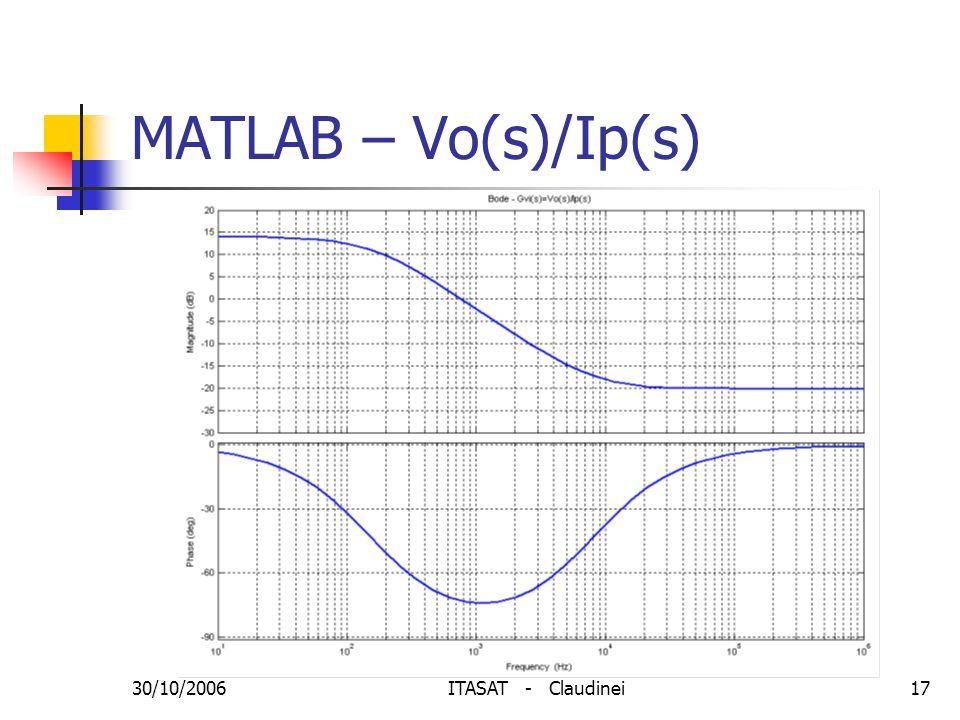 30/10/2006ITASAT - Claudinei17 MATLAB – Vo(s)/Ip(s)