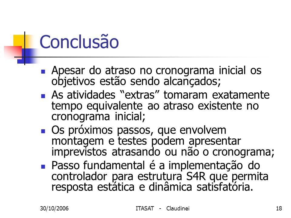 30/10/2006ITASAT - Claudinei18 Conclusão Apesar do atraso no cronograma inicial os objetivos estão sendo alcançados; As atividades extras tomaram exat