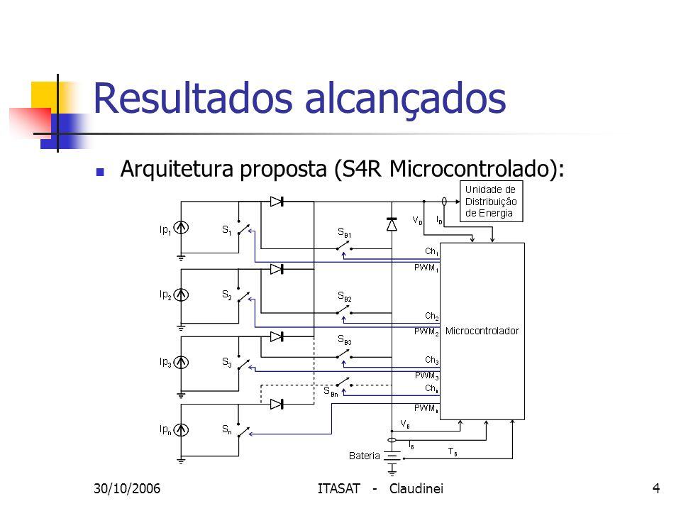 30/10/2006ITASAT - Claudinei4 Resultados alcançados Arquitetura proposta (S4R Microcontrolado):
