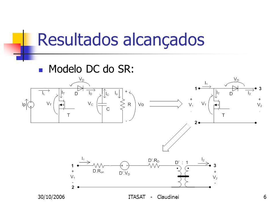 30/10/2006ITASAT - Claudinei7 Resultados alcançados Geração do modelo AC (pequenos sinais) do Shunt Regulator PWM: