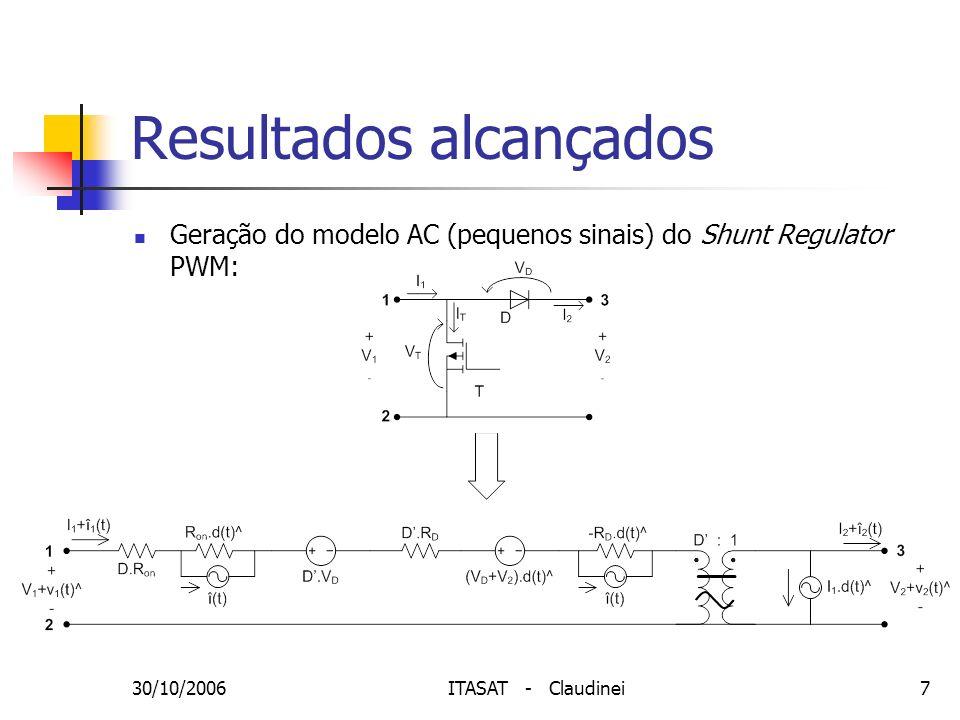 30/10/2006ITASAT - Claudinei8 Resultados alcançados Espaço de Estados Médio: