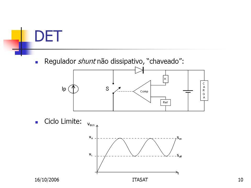 16/10/2006ITASAT10 DET Regulador shunt não dissipativo, chaveado: Ciclo Limite: