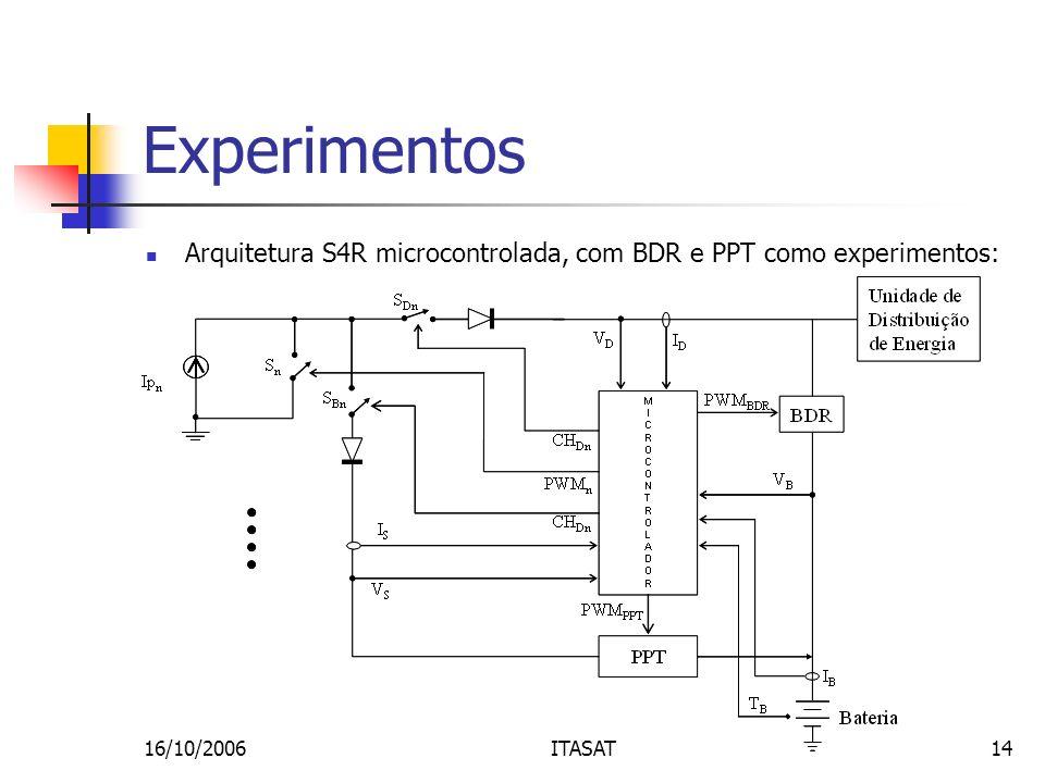 16/10/2006ITASAT14 Experimentos Arquitetura S4R microcontrolada, com BDR e PPT como experimentos: