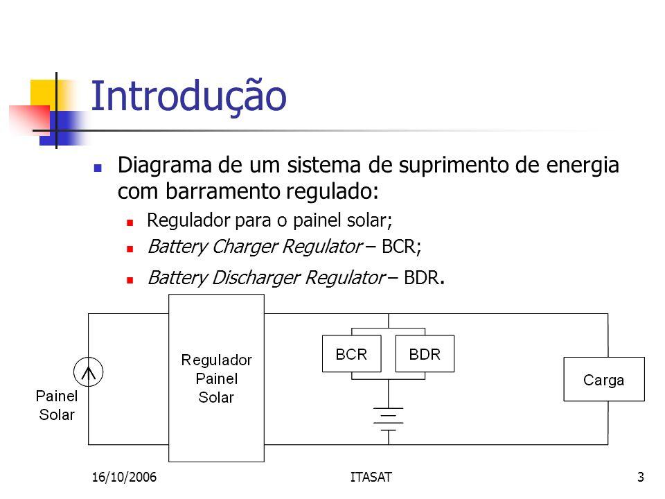 16/10/2006ITASAT3 Introdução Diagrama de um sistema de suprimento de energia com barramento regulado: Regulador para o painel solar; Battery Charger R