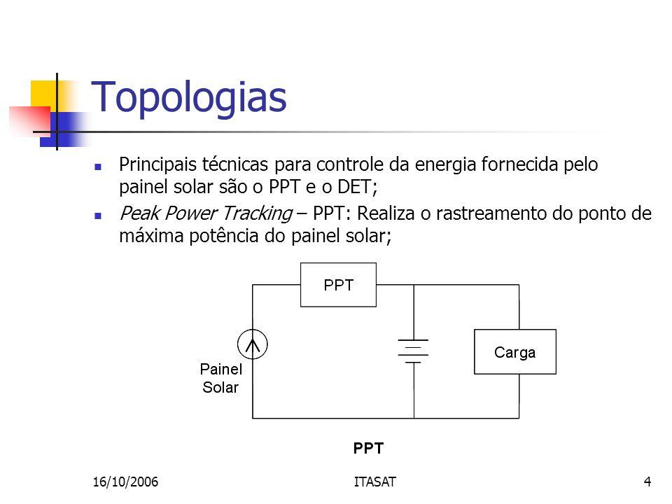16/10/2006ITASAT4 Topologias Principais técnicas para controle da energia fornecida pelo painel solar são o PPT e o DET; Peak Power Tracking – PPT: Re
