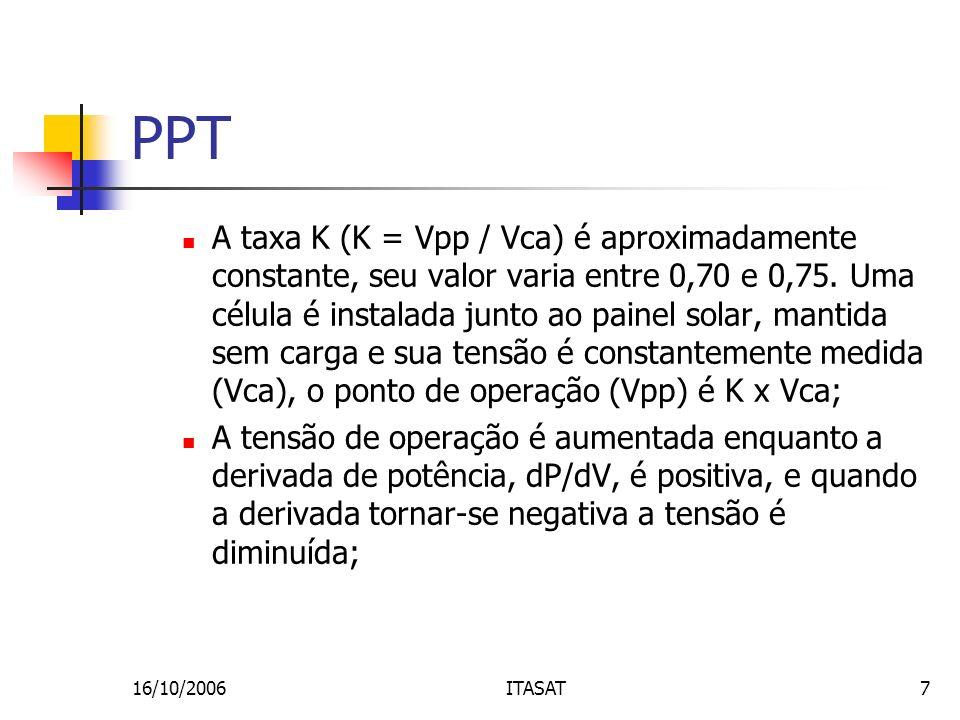 16/10/2006ITASAT7 PPT A taxa K (K = Vpp / Vca) é aproximadamente constante, seu valor varia entre 0,70 e 0,75. Uma célula é instalada junto ao painel