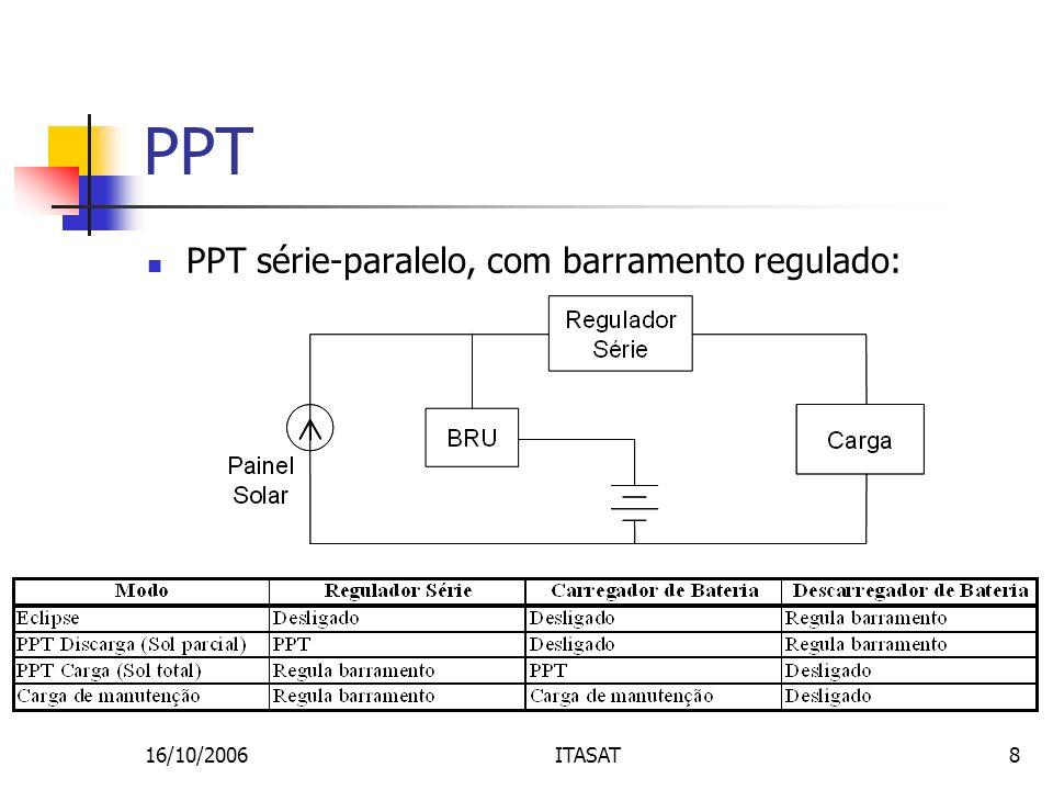 16/10/2006ITASAT8 PPT PPT série-paralelo, com barramento regulado: