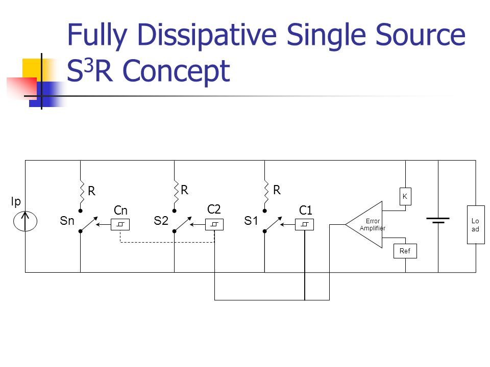 Fully Dissipative Single Source S 3 R Concept Ip Lo ad Ref K S1S2 Sn Error Amplifier Cn C2 C1 R RR