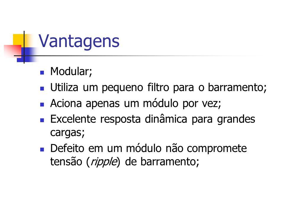 Vantagens Modular; Utiliza um pequeno filtro para o barramento; Aciona apenas um módulo por vez; Excelente resposta dinâmica para grandes cargas; Defe