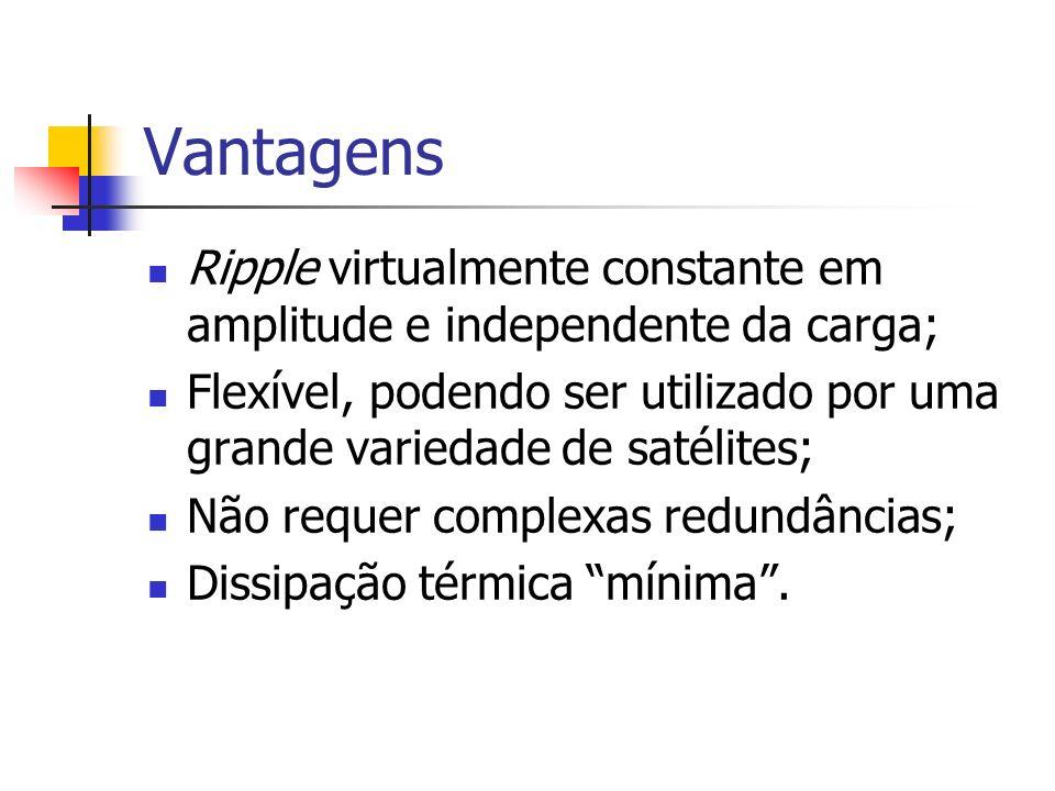 Vantagens Ripple virtualmente constante em amplitude e independente da carga; Flexível, podendo ser utilizado por uma grande variedade de satélites; N