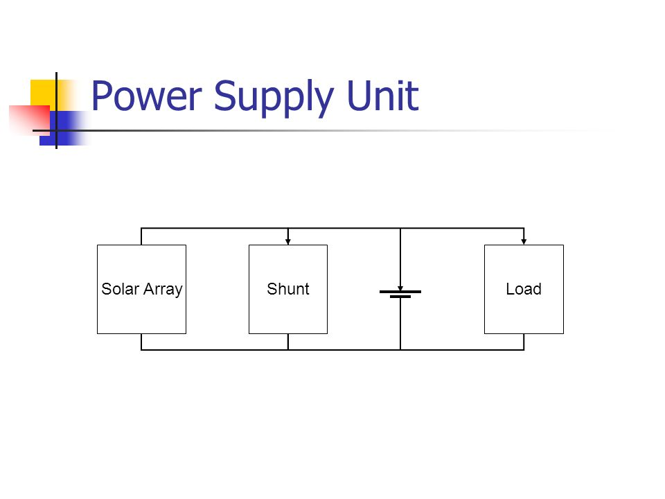Power Supply Unit Solar ArrayShuntLoad