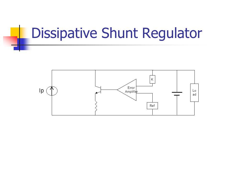 Vantagens Ripple virtualmente constante em amplitude e independente da carga; Flexível, podendo ser utilizado por uma grande variedade de satélites; Não requer complexas redundâncias; Dissipação térmica mínima.