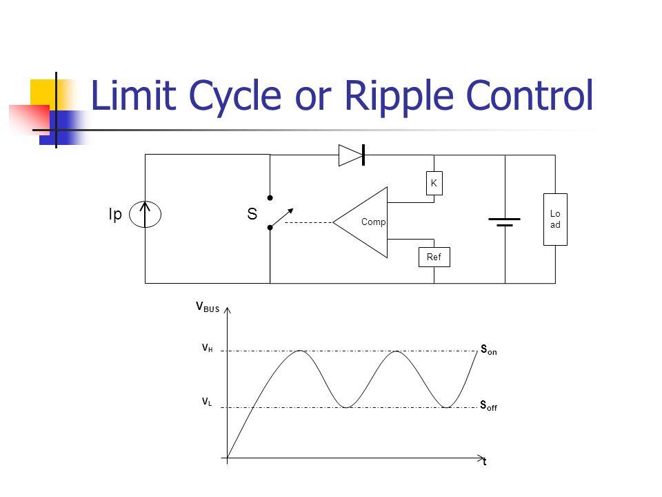 Bibliografia WHITE, I.R.. Design and development of a sequential switching shunt regulator.