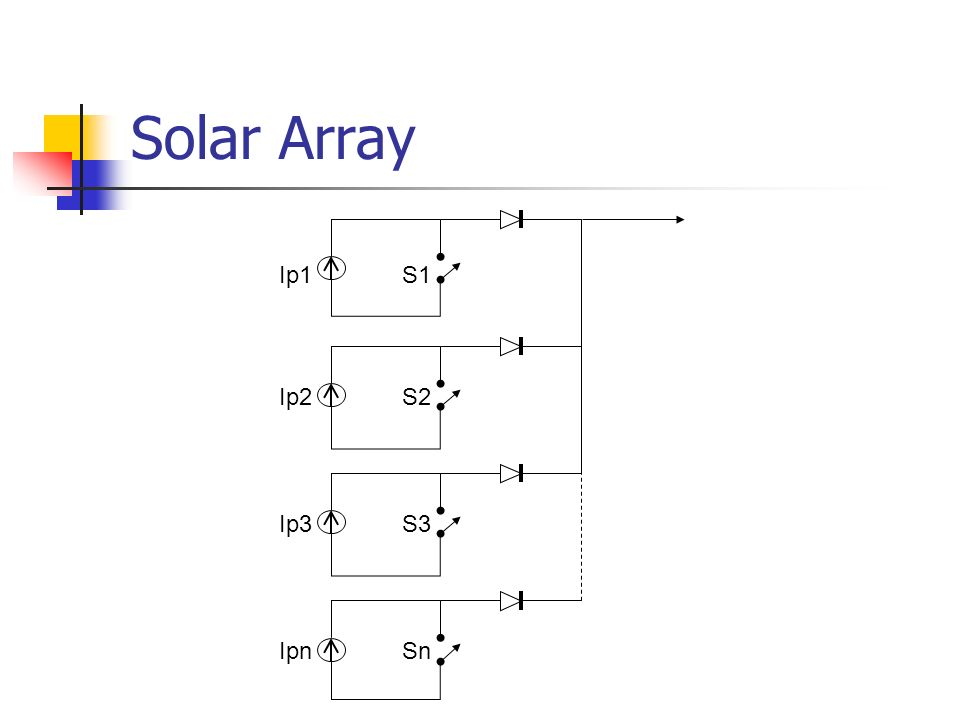 Solar Array Ip1 Ip2 Ip3 Ipn S1 S2 S3 Sn