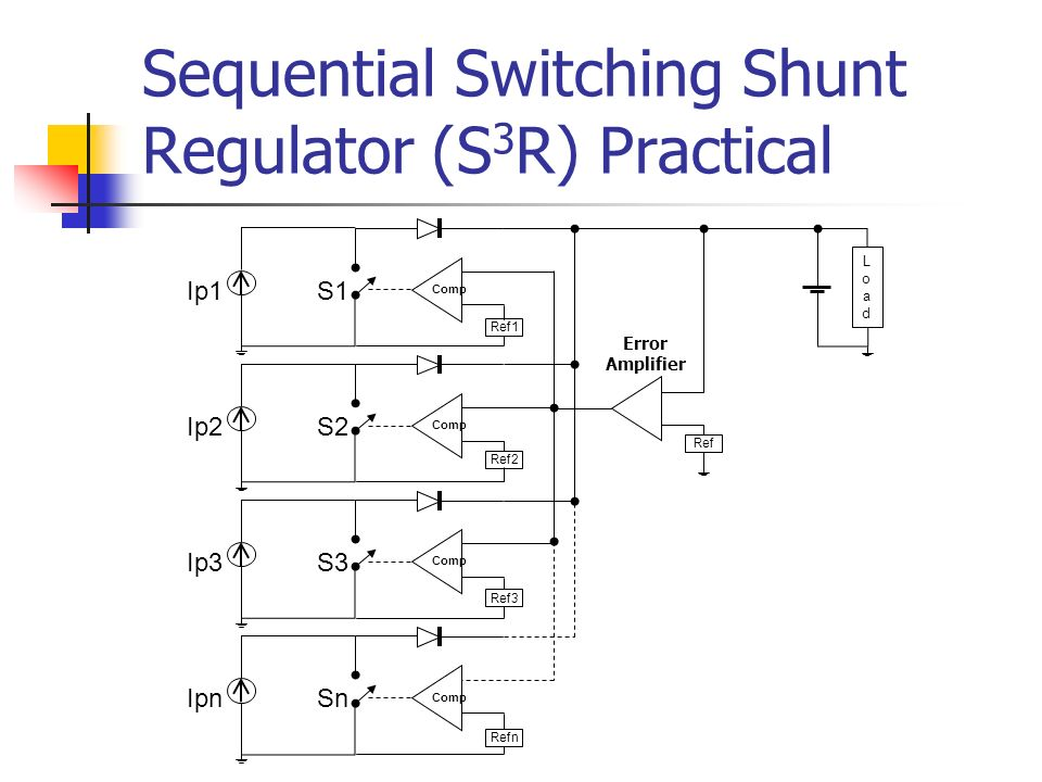 Sequential Switching Shunt Regulator (S 3 R) Practical