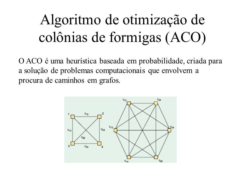 Algoritmo de otimização de colônias de formigas (ACO) O ACO é uma heurística baseada em probabilidade, criada para a solução de problemas computacionais que envolvem a procura de caminhos em grafos.