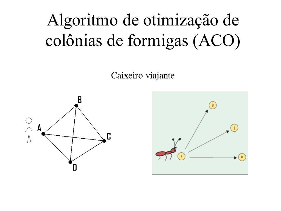 Algoritmo de otimização de colônias de formigas (ACO) Caixeiro viajante
