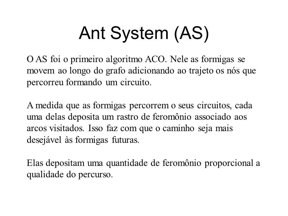 Ant System (AS) O AS foi o primeiro algoritmo ACO.