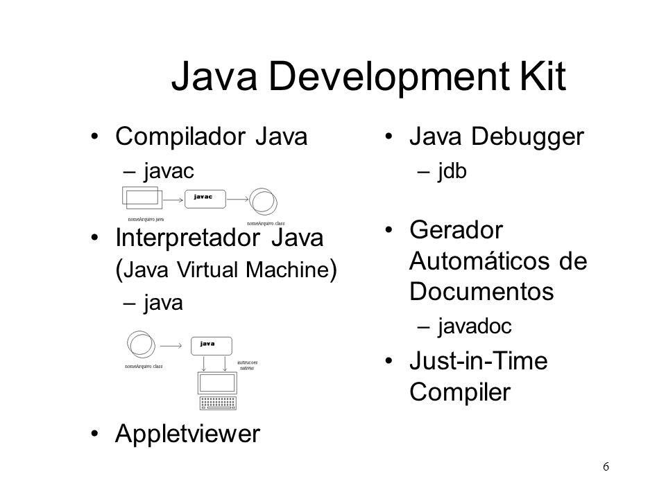 6 Java Development Kit Compilador Java –javac Interpretador Java ( Java Virtual Machine ) –java Appletviewer Java Debugger –jdb Gerador Automáticos de Documentos –javadoc Just-in-Time Compiler