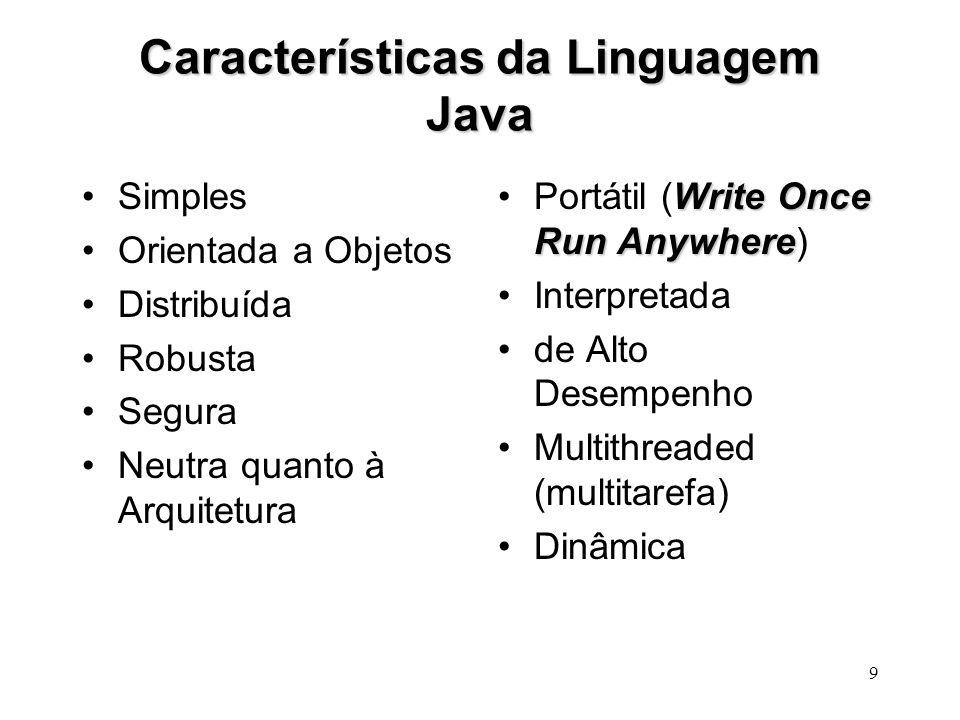 9 Características da Linguagem Java Simples Orientada a Objetos Distribuída Robusta Segura Neutra quanto à Arquitetura Write Once Run AnywherePortátil (Write Once Run Anywhere) Interpretada de Alto Desempenho Multithreaded (multitarefa) Dinâmica